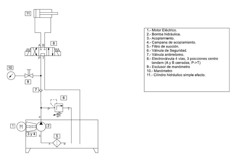 Diagrama del grupo hidráulico doble efecto